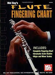 Piccolo Flute Finger Chart Amazon Com Flute Fingering Chart For Flute And Piccolo