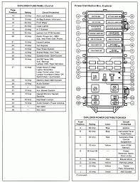 37 2004 ford explorer fuse diagram efficient tilialinden com