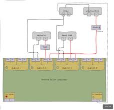 green charge controller wiring diagrams part  wiring diagram wind turbine to batteries or dump load
