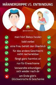 Männergrippe Alarm 27 Heilende Beiträge Für Die Herren Der