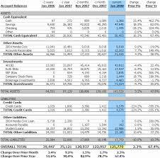 Microsoft Excel Balance Sheet Templates Lovely Excel Balance Sheet Template Audiopinions Document