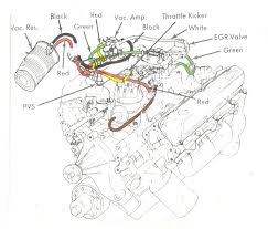 wiring diagram for 1977 ford f150 the wiring diagram 1977 f250 2wd 460 w mastercraft vacuum diagram needed page 2