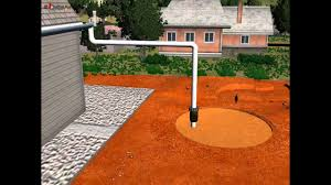 Percolation Well Design Science Environment How To Recharge Underground Water English