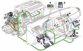 Fiat Stilo Engine Fuse Box Fiat 500 Fuse Box Diagram Defroster