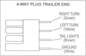 trailer wiring diagrams johnson trailer co flat 4 pin wiring diagram 4 way plug trailer end