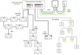 smeg cooker wiring diagram wiring diagram radial circuit vs ring circuit at Radial Circuit Wiring Diagram