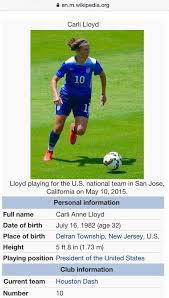 The location of her birth is delran township, new jersey, u.s. Carli Lloyd Named President On Wikipedia Gets Shoutout From Obama
