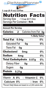 how many calories in 1 cup 6 fl oz coffee
