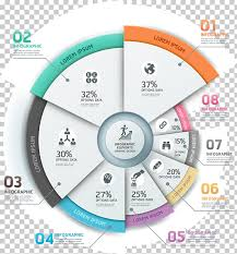 Chart Ideas For Powerpoint Infographic Business Adobe Illustrator Diagram Ppt Creative