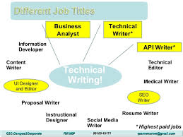 technical writing tw one of the highest paying jobs in in  technical writing tw one of the highest paying jobs in in 2017 as per economic times
