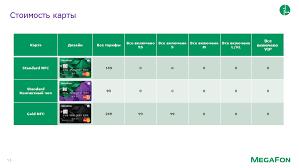 Банковская карта от МегаФона Блог компании МегаФон Хабрахабр Проценты и cashback