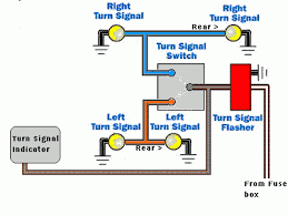 turn signal flasher wiring diagram turn image wiring diagram for turn signals on a motorcycle jodebal com on turn signal flasher wiring diagram