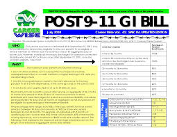 Gi Bill Credit Hours Chart Career Wise Post 9 11 Gi Bill Updated Beta Edition 2010