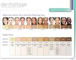 Scar Wrinkle Filler Colors For Skin Tone