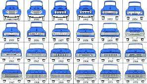Chevy Truck Vin Number Locations Horoscopul Org