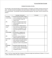 Scoring Rubric Template Rubric Template 47 Free Word Excel Pdf Format Free
