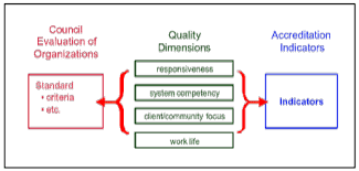 Quality Of Work Example Archived Quest For Quality In Canadian Health Care Continuous