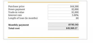 Free Loan Payment Calculator Car Loan Charts Konmar Mcpgroup Co