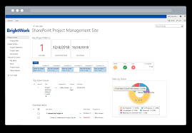 Create Sharepoint Site Template 5 Ways To Improve Team Collaboration With Sharepoint