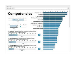 dna 25 competencies personal skills thinkplanlaunch dna® 25 competencies personal skills