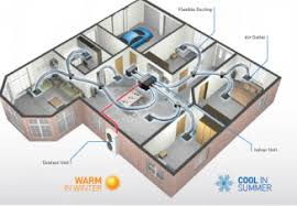 air conditioning perth. ducted air conditioning perth u
