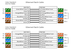 Ethernet Standards Chart Ethernet Cable Standards Wiring Diagrams