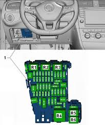 volkswagen golf mk7 2012 2018 fuse box diagram auto genius volkswagen golf mk7 2012 2018 fuse box diagram