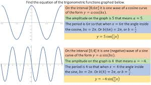 6 find the equation of the trigonometric functions graphed below