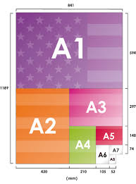 A4 Paper Size Paper Size A0 A1 A2 A3 A4 A5 To Understand Everything