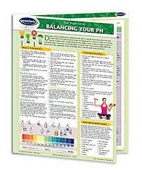 Ph Chart Alkaline