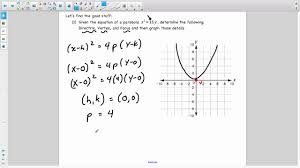 find focus directrix given equation