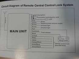 volkswagen golf mk3 remote central locking upgrade 7 steps picture of examine the wiring diagrams