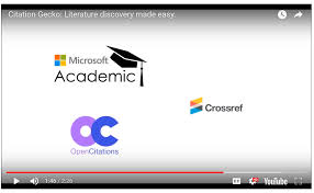 Knowtro And Citation Gecko 2 Tools For Literature Review With A