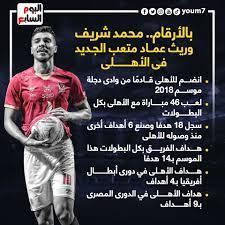 محمد شريف الوريث الشرعى لـ عماد متعب فى الأهلى.. إنفوجراف - اليوم السابع