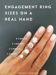 Engagement Ring Carat Size Chart A Side By Side Carat Comparison Of Different Engagement Ring