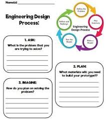 Process Template Engineering Design Process Template By From Miss Mcmullens