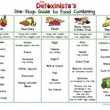 Diet Chart For Female For Weight Loss Diet Chart For Weight Loss For Women Within Diet Chart For