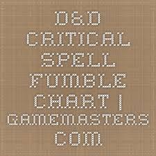 D D Critical Spell Fumble Chart Gamemasters Com Dnd