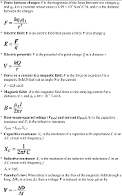 Ap Physics C Formula Chart Physics Ii For Dummies Cheat Sheet Dummies