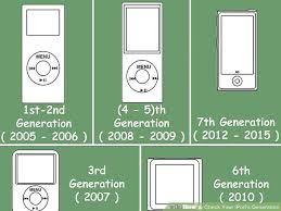 Ipod Chart The Easiest Way To Check Your Ipods Generation Wikihow
