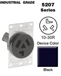leviton 5207 s10, 30 amp receptacles, straight blade, 60 amps  at Leviton 30 Amp 125 250 Volt Nema 14 30r Flush Wiring Diagram