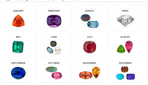 What Are Birthstones Hanna Olenik Fine Jewelry