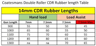 14mm Cdr Roller Rubber Set