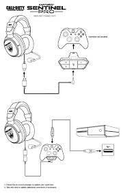 xbox one headset wiring diagram xbox image wiring xbox one headset compatibility turtle beach on xbox one headset wiring diagram