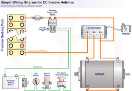 ev tech info circuit diagrams the diagram above shows the bare bones wiring for the traction circuit in a typical electric vehicle a series dc motor and controller