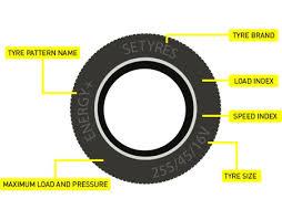 Car Tyre Chart Tyre Sidewall Markings Car Tyres Setyres