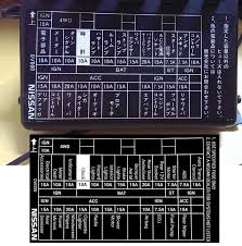 nissan fuse box nissan skyline r interior fuse box block circuit Interior Fuse Box Location 20082013 Mercedesbenz C300 2009 stagea fusebox translation skyline owners forum i ve attached a picture comparing the original too so