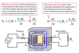 electrical transformer diagram.  Electrical Circuit EquationsTransformer And Electrical Transformer Diagram T