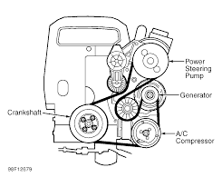 1990 ford f150 serpentine belt diagram elegant 1996 volvo 960 serpentine belt routing and timing belt