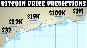 Bitcoin Price Prediction From Zero To A Million Experts Opinions